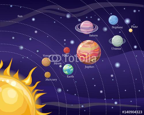 Układ Słoneczny ze Słońcem i planety na orbicie
